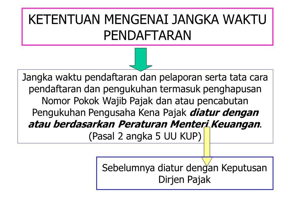 KETENTUAN MENGENAI JANGKA WAKTU PENDAFTARAN Jangka waktu pendaftaran dan pelaporan serta tata cara pendaftaran dan pengukuhan termasuk penghapusan Nom
