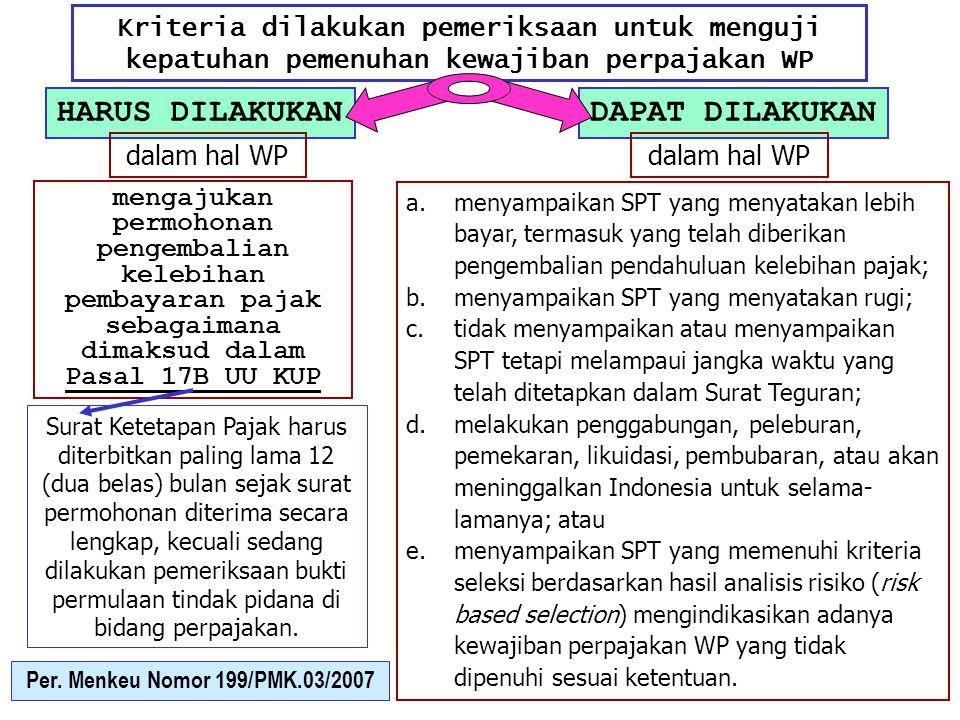 Kriteria dilakukan pemeriksaan untuk menguji kepatuhan pemenuhan kewajiban perpajakan WP Per. Menkeu Nomor 199/PMK.03/2007 mengajukan permohonan penge