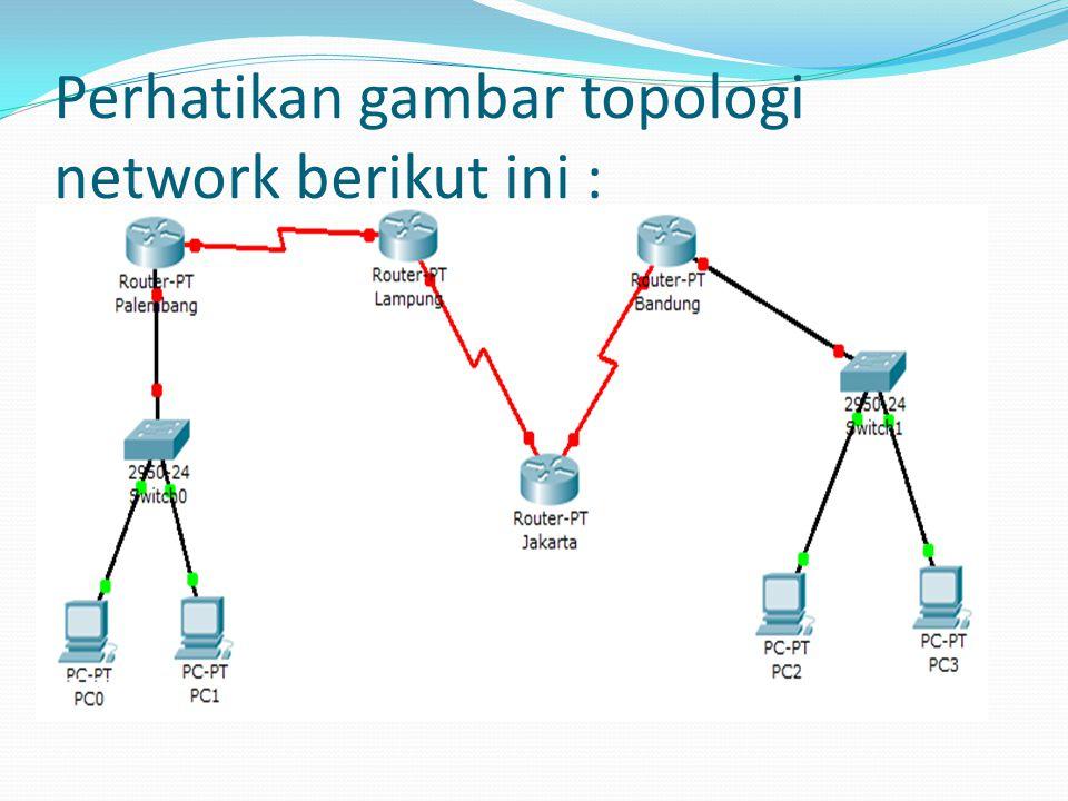 Perhatikan gambar topologi network berikut ini :