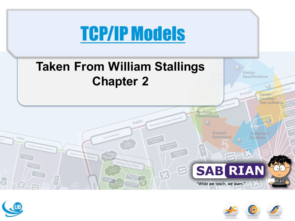 Taken From William Stallings Chapter 2 TCP/IP Models