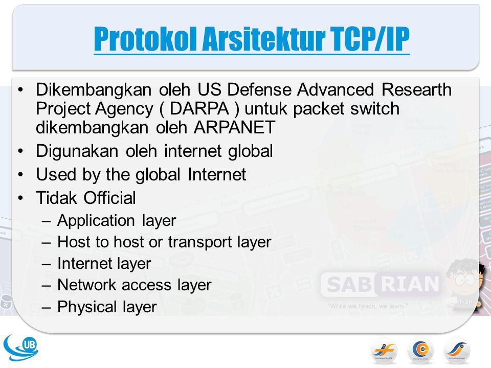 Physical Layer Interface fisik antar piranti transmisi data pada media transmisi atau network –Karakteristik media transmisi –Level Sinyal –Data rates –etc.