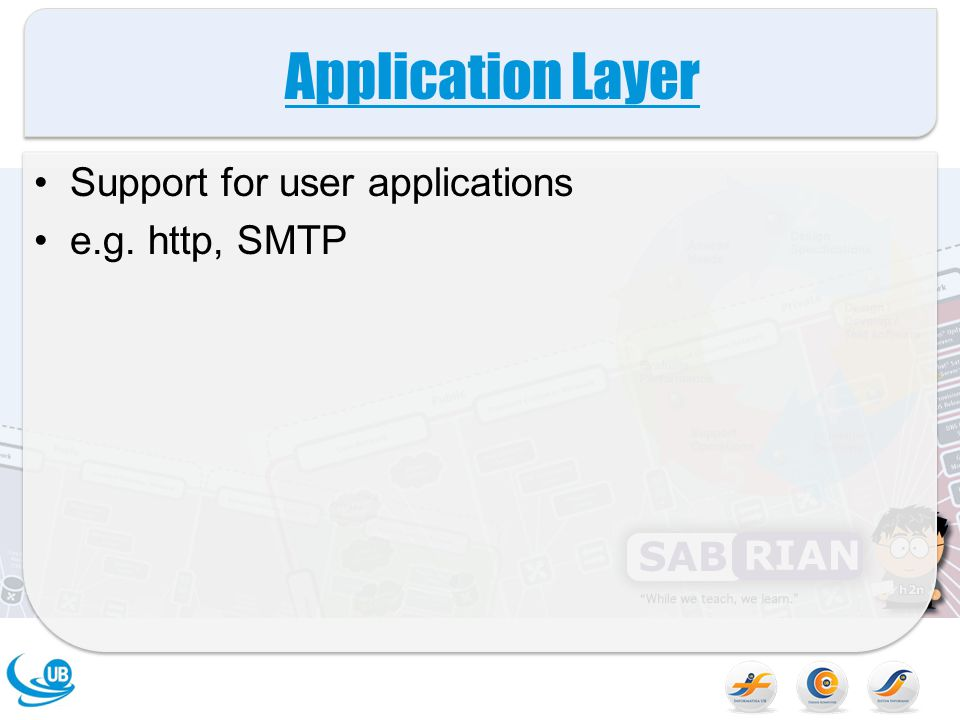 Application Layer Support for user applications e.g. http, SMTP