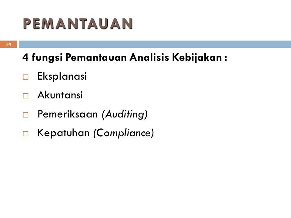 PEMANTAUAN 14 4 fungsi Pemantauan Analisis Kebijakan :  Eksplanasi  Akuntansi  Pemeriksaan (Auditing)  Kepatuhan (Compliance)