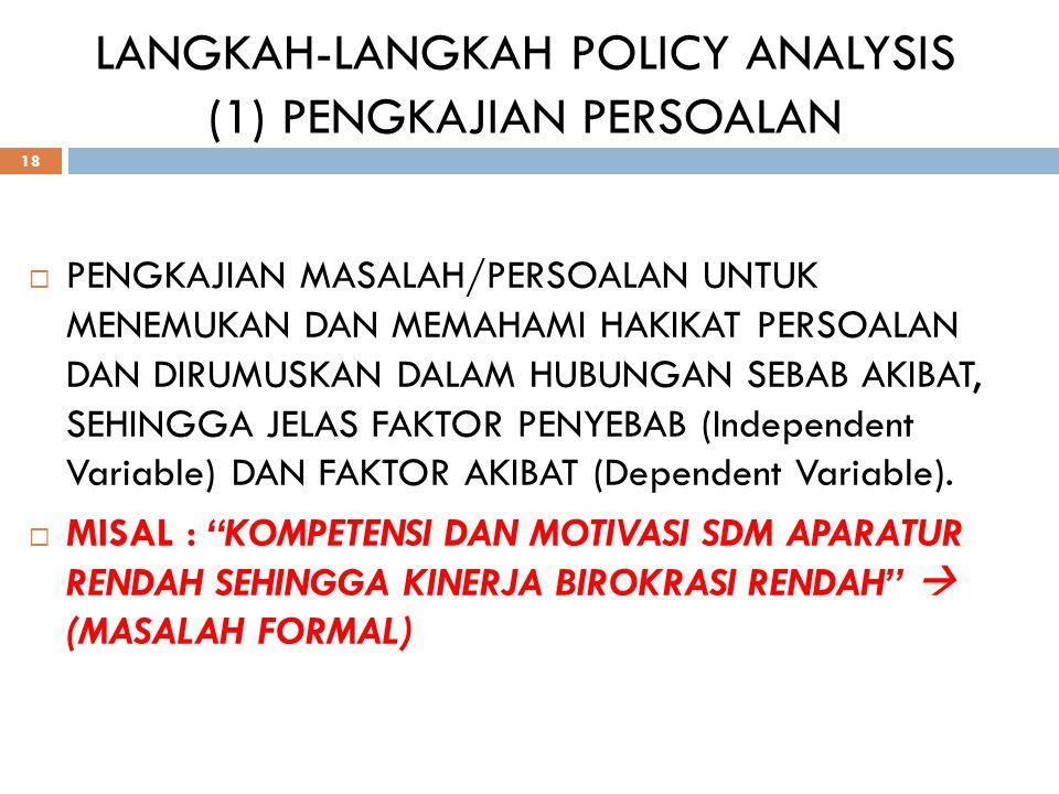 LANGKAH-LANGKAH POLICY ANALYSIS (1) PENGKAJIAN PERSOALAN 18 PPENGKAJIAN MASALAH/PERSOALAN UNTUK MENEMUKAN DAN MEMAHAMI HAKIKAT PERSOALAN DAN DIRUMUS