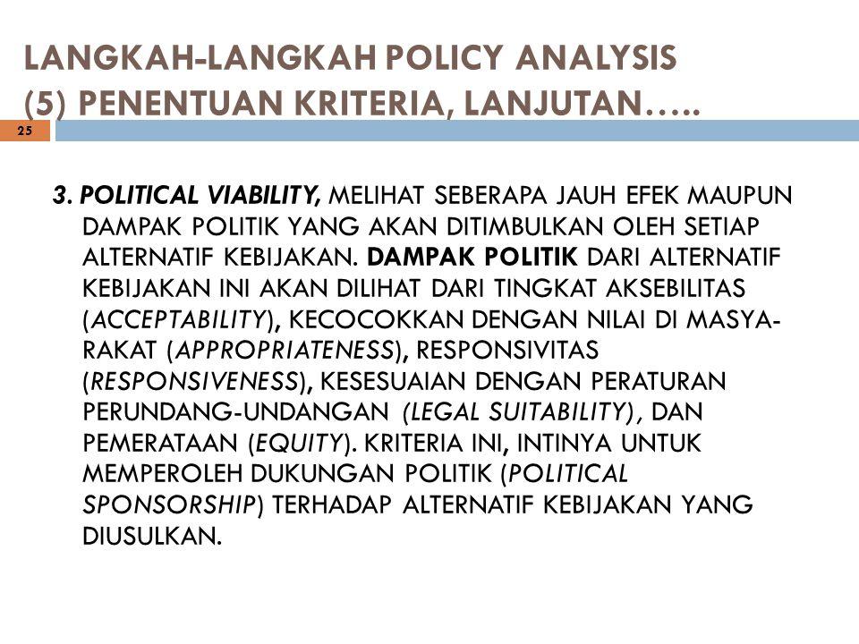 LANGKAH-LANGKAH POLICY ANALYSIS LANGKAH-LANGKAH POLICY ANALYSIS (5) PENENTUAN KRITERIA, LANJUTAN….. 25 3. POLITICAL VIABILITY, MELIHAT SEBERAPA JAUH E