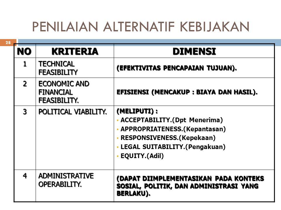 PENILAIAN ALTERNATIF KEBIJAKAN 28 NOKRITERIADIMENSI 1 TECHNICAL FEASIBILITY (EFEKTIVITAS PENCAPAIAN TUJUAN). 2 ECONOMIC AND FINANCIAL FEASIBILITY. EFI