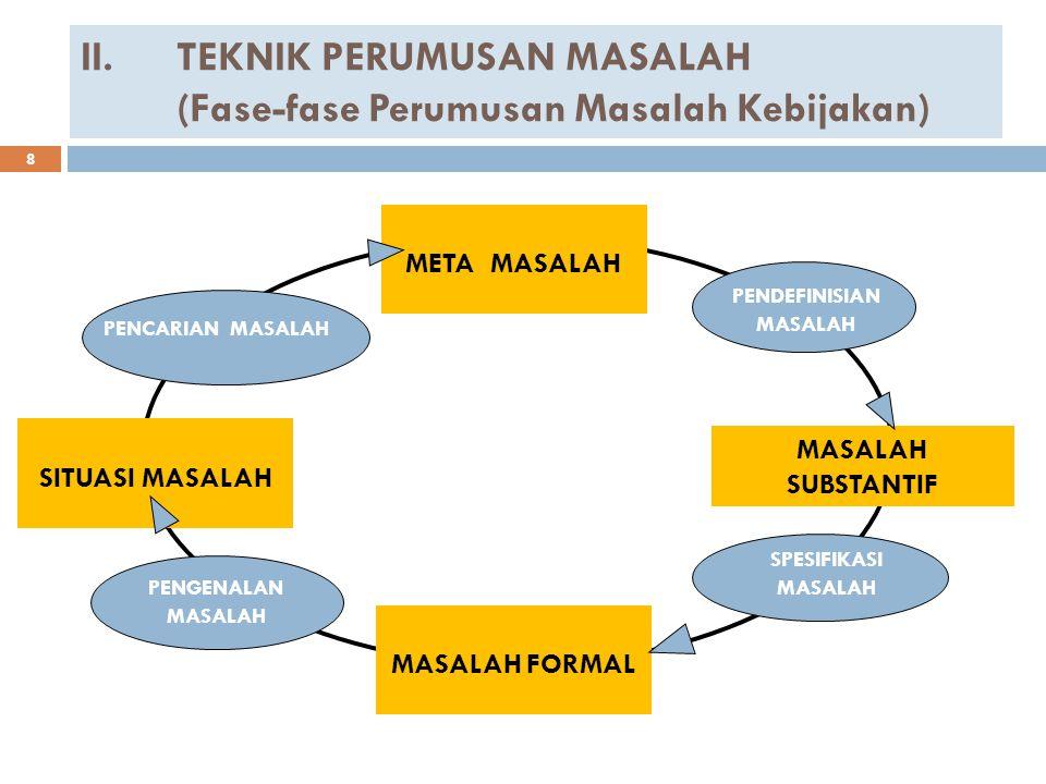 II.TEKNIK PERUMUSAN MASALAH (Fase-fase Perumusan Masalah Kebijakan) 8 META MASALAH PENDEFINISIAN MASALAH MASALAH SUBSTANTIF SPESIFIKASI MASALAH MASALA