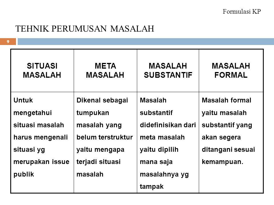 LANGKAH-LANGKAH POLICY ANALYSIS (6) PENILAIAN ALTERNATIF 30 AALTERNATIF-ALTERNATIF YANG TELAH DIRUMUSKAN PERLU DINILAI BERDASARKAN KRITERIA-KRITERIA YANG TELAH DITETAPKAN; TTUJUANNYA ADALAH MENDAPATKAN GAMBARAN LEBIH MENDALAM MENGENAI TINGKAT EFEKTIVITAS, EFISIENSI DAN FISIBILITAS DARI TIAP-TIAP ALTERNATIF.