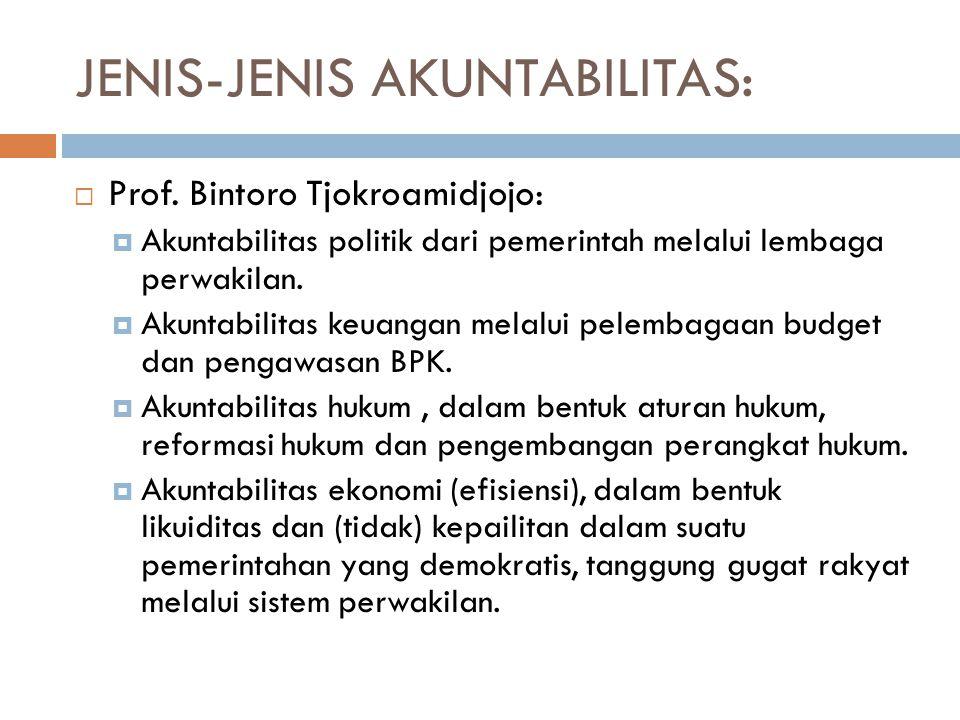  Akuntabilitas keuangan ( financial accountability ).