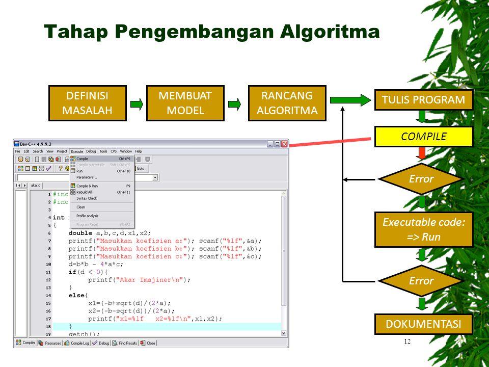12 DEFINISI MASALAH MEMBUAT MODEL RANCANG ALGORITMA TULIS PROGRAM COMPILE Error Executable code: => Run Error DOKUMENTASI Tahap Pengembangan Algoritma