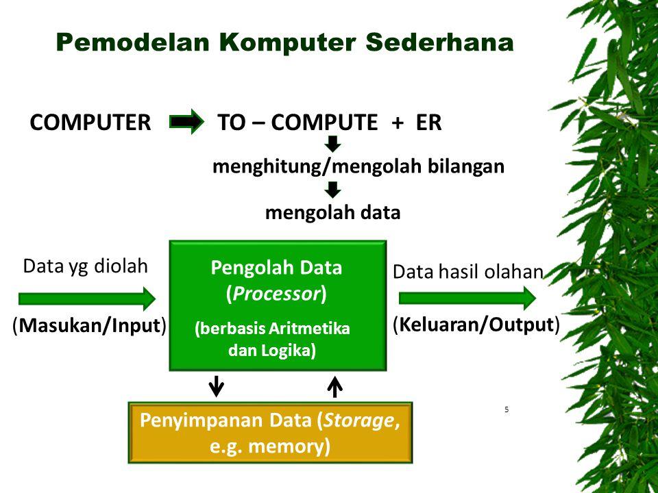 Pemodelan Komputer Sederhana 5 Pengolah Data (Processor) (berbasis Aritmetika dan Logika) (Keluaran/Output) COMPUTERTO – COMPUTE + ER menghitung/mengo