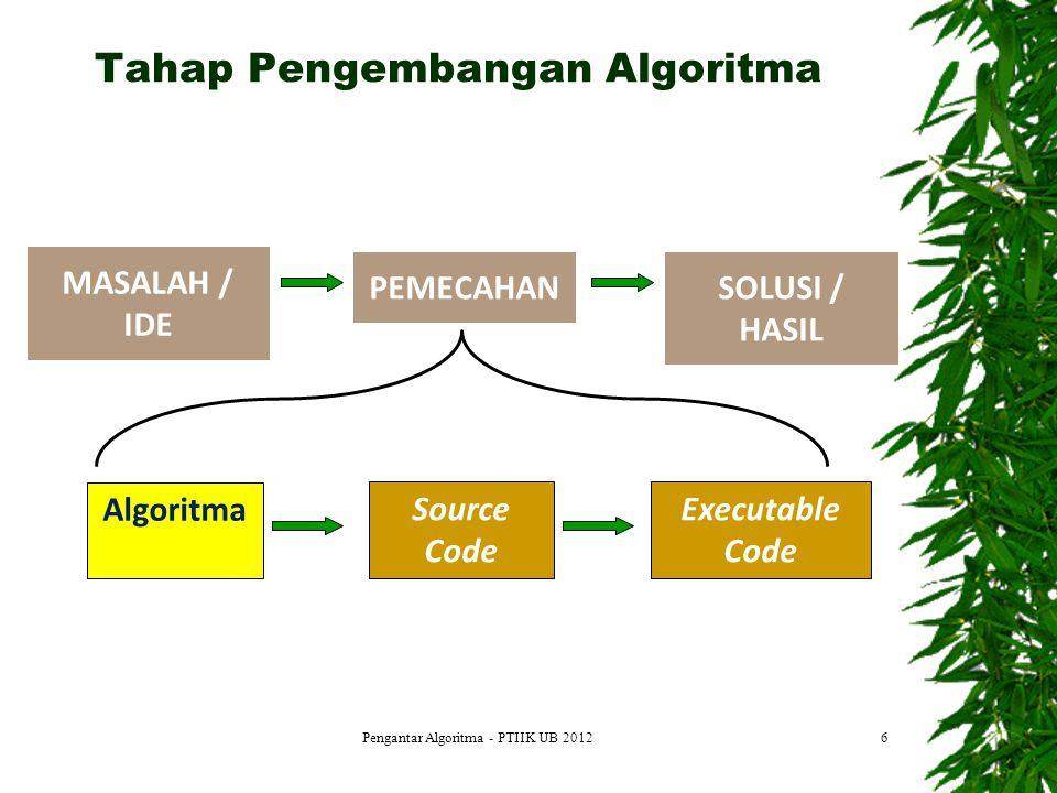 Tahap Pengembangan Algoritma Pengantar Algoritma - PTIIK UB 20126 MASALAH / IDE PEMECAHANSOLUSI / HASIL Algoritma Source Code Executable Code