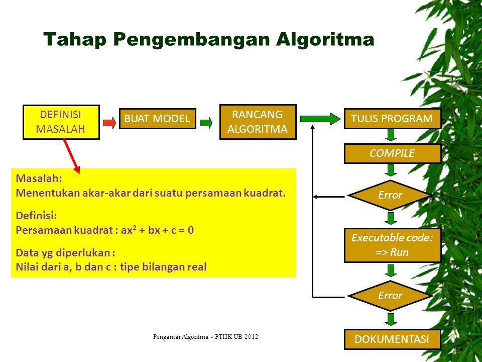 Pengantar Algoritma - PTIIK UB 20128 DEFINISI MASALAH BUAT MODEL RANCANG ALGORITMA TULIS PROGRAM COMPILE Error Executable code: => Run Error DOKUMENTA
