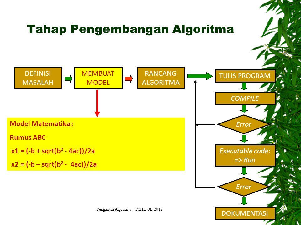 Pengantar Algoritma - PTIIK UB 20129 DEFINISI MASALAH MEMBUAT MODEL RANCANG ALGORITMA TULIS PROGRAM COMPILE Error Executable code: => Run Error DOKUME