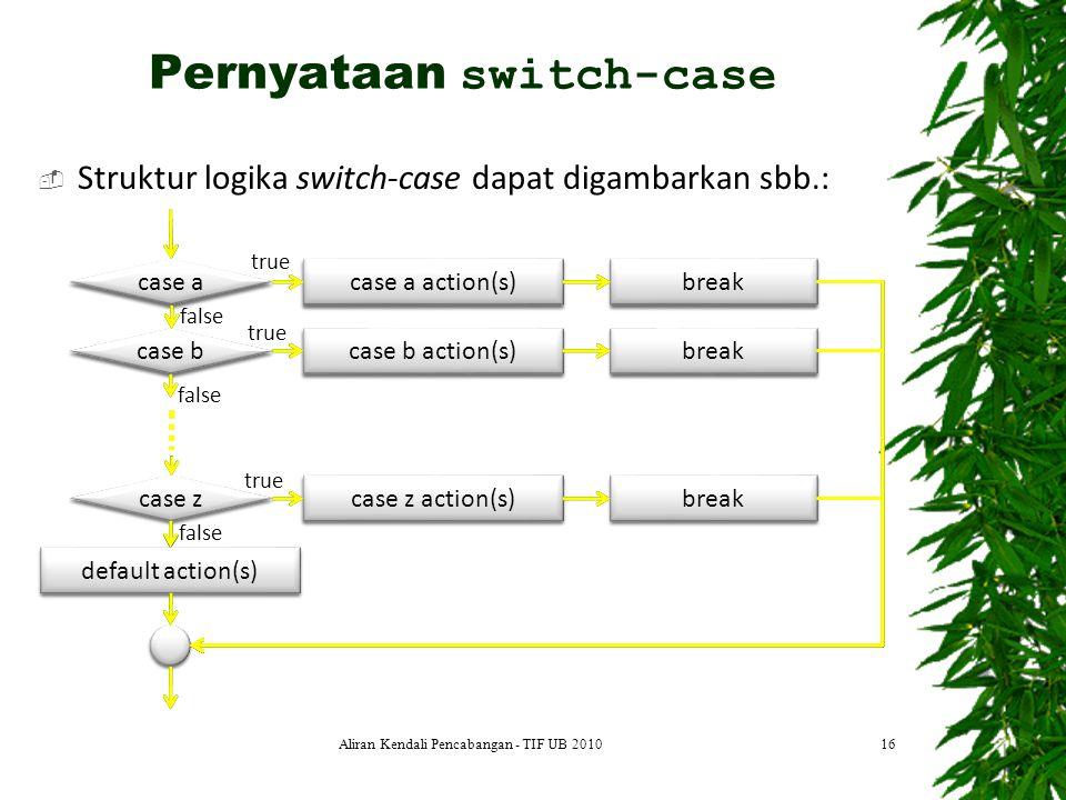  Struktur logika switch-case dapat digambarkan sbb.: 16Aliran Kendali Pencabangan - TIF UB 2010 Pernyataan switch-case case b case a case z case a ac