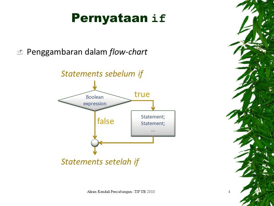  Sintaksis : if (boolean expression)statement; atau if (boolean expression) { statement1; statement2; …… } Jika ekspresi boolean bernilai TRUE, maka statement atau block statement akan dilaksanakan.
