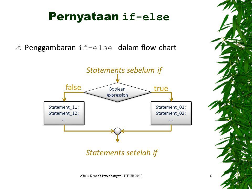  Penggambaran if-else dalam flow-chart 6 Statements sebelum if Statements setelah if Eks.boolean Statement_01; Statement_02;... true false Statement_