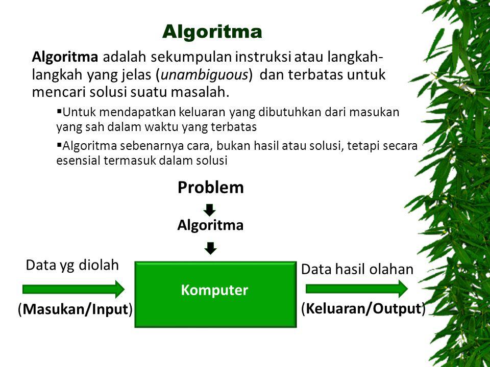 Algoritma Komputer (Keluaran/Output) Problem Algoritma Data yg diolah (Masukan/Input) Data hasil olahan Algoritma adalah sekumpulan instruksi atau langkah- langkah yang jelas (unambiguous) dan terbatas untuk mencari solusi suatu masalah.