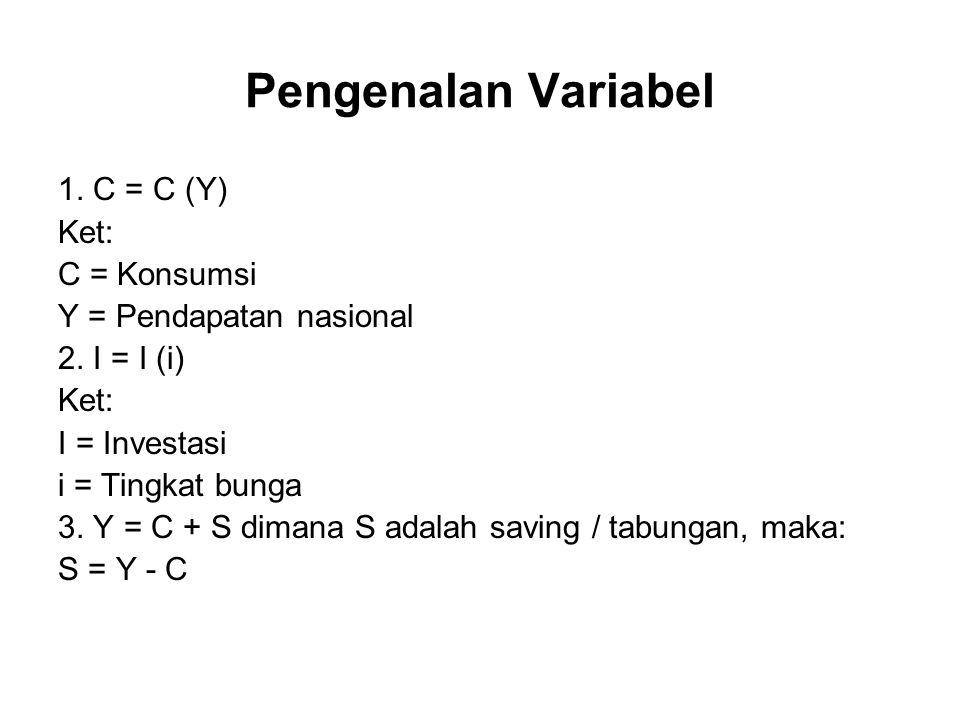 Pengenalan Variabel 1. C = C (Y) Ket: C = Konsumsi Y = Pendapatan nasional 2. I = I (i) Ket: I = Investasi i = Tingkat bunga 3. Y = C + S dimana S ada