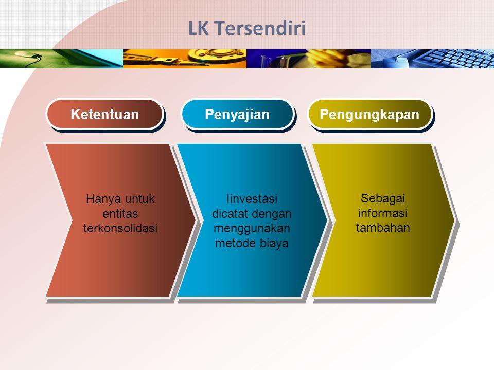 LK Tersendiri Sebagai informasi tambahan Iinvestasi dicatat dengan menggunakan metode biaya Hanya untuk entitas terkonsolidasi Ketentuan Penyajian Pen