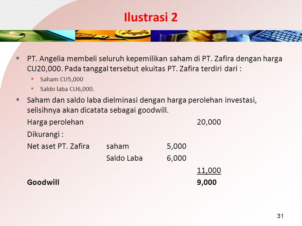 Ilustrasi 2  PT. Angelia membeli seluruh kepemilikan saham di PT. Zafira dengan harga CU20,000. Pada tanggal tersebut ekuitas PT. Zafira terdiri dari
