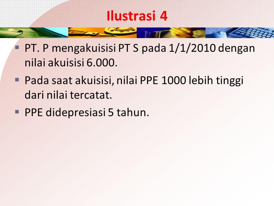 Ilustrasi 4  PT. P mengakuisisi PT S pada 1/1/2010 dengan nilai akuisisi 6.000.  Pada saat akuisisi, nilai PPE 1000 lebih tinggi dari nilai tercatat