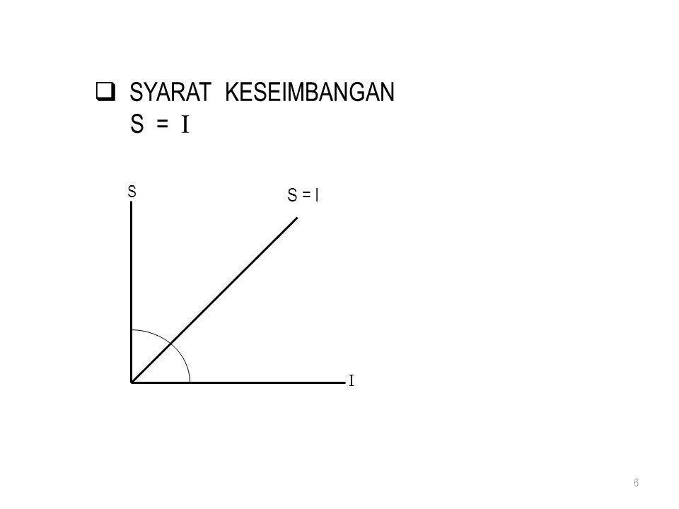  SYARAT KESEIMBANGAN S = I S I 6