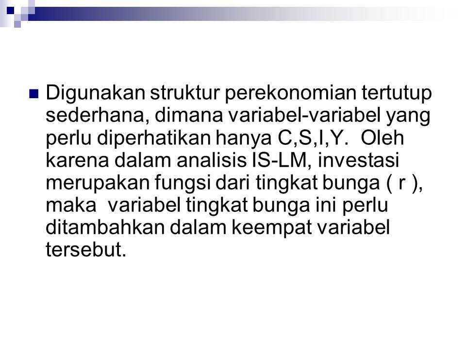 Digunakan struktur perekonomian tertutup sederhana, dimana variabel-variabel yang perlu diperhatikan hanya C,S,I,Y. Oleh karena dalam analisis IS-LM,