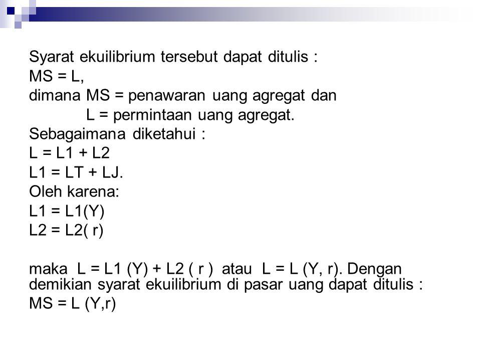 Syarat ekuilibrium tersebut dapat ditulis : MS = L, dimana MS = penawaran uang agregat dan L = permintaan uang agregat. Sebagaimana diketahui : L = L1