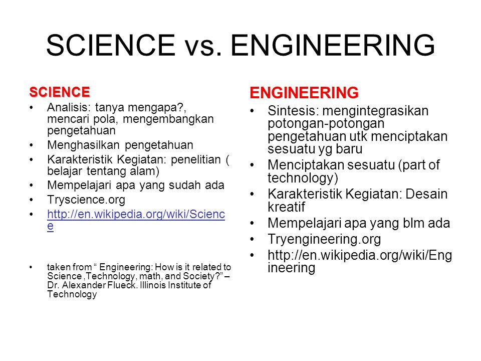 SCIENCE vs. ENGINEERING SCIENCE Analisis: tanya mengapa?, mencari pola, mengembangkan pengetahuan Menghasilkan pengetahuan Karakteristik Kegiatan: pen