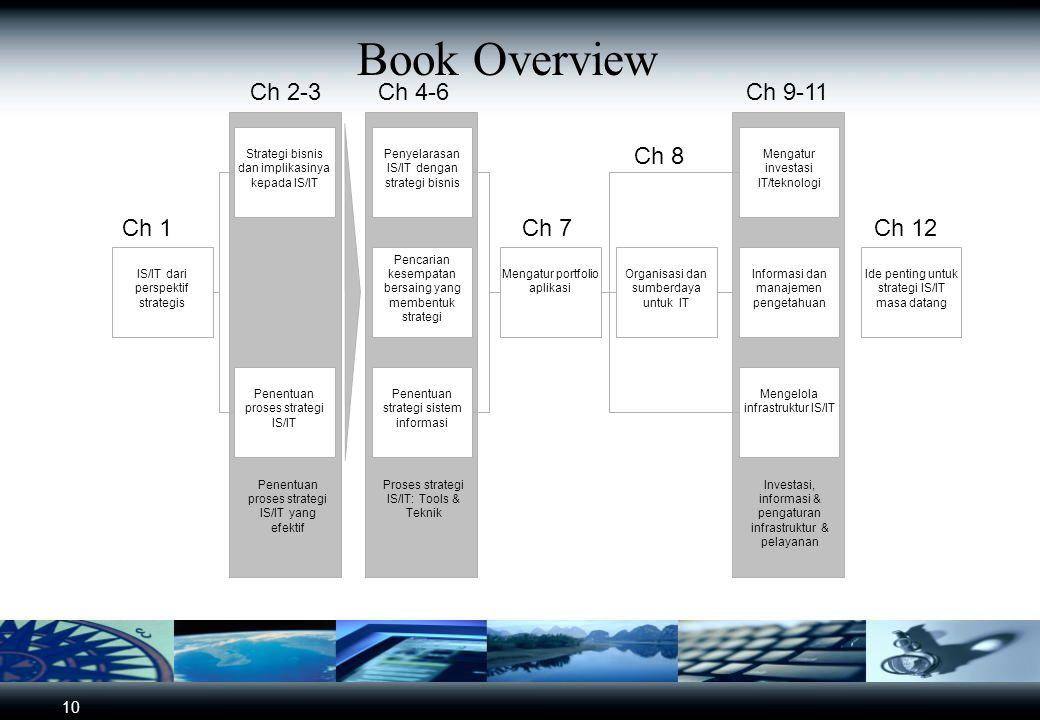 10 Book Overview IS/IT dari perspektif strategis Strategi bisnis dan implikasinya kepada IS/IT Penentuan proses strategi IS/IT Pencarian kesempatan bersaing yang membentuk strategi Organisasi dan sumberdaya untuk IT Mengatur investasi IT/teknologi Informasi dan manajemen pengetahuan Mengelola infrastruktur IS/IT Ide penting untuk strategi IS/IT masa datang Penentuan proses strategi IS/IT yang efektif Proses strategi IS/IT: Tools & Teknik Investasi, informasi & pengaturan infrastruktur & pelayanan Penyelarasan IS/IT dengan strategi bisnis Penentuan strategi sistem informasi Mengatur portfolio aplikasi Ch 1 Ch 2-3Ch 4-6 Ch 7 Ch 8 Ch 9-11 Ch 12