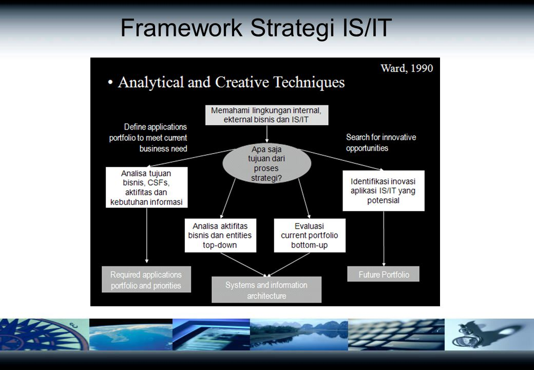 Framework Strategi IS/IT