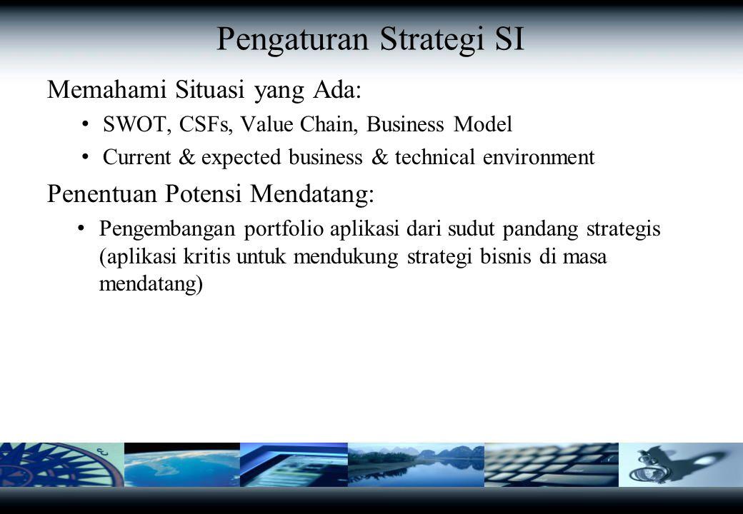 Pengaturan Strategi SI Memahami Situasi yang Ada: SWOT, CSFs, Value Chain, Business Model Current & expected business & technical environment Penentuan Potensi Mendatang: Pengembangan portfolio aplikasi dari sudut pandang strategis (aplikasi kritis untuk mendukung strategi bisnis di masa mendatang)