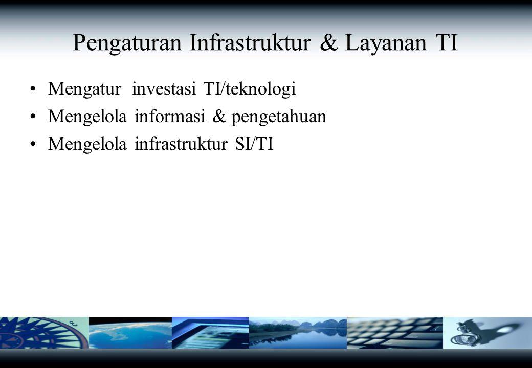 Pengaturan Infrastruktur & Layanan TI Mengatur investasi TI/teknologi Mengelola informasi & pengetahuan Mengelola infrastruktur SI/TI