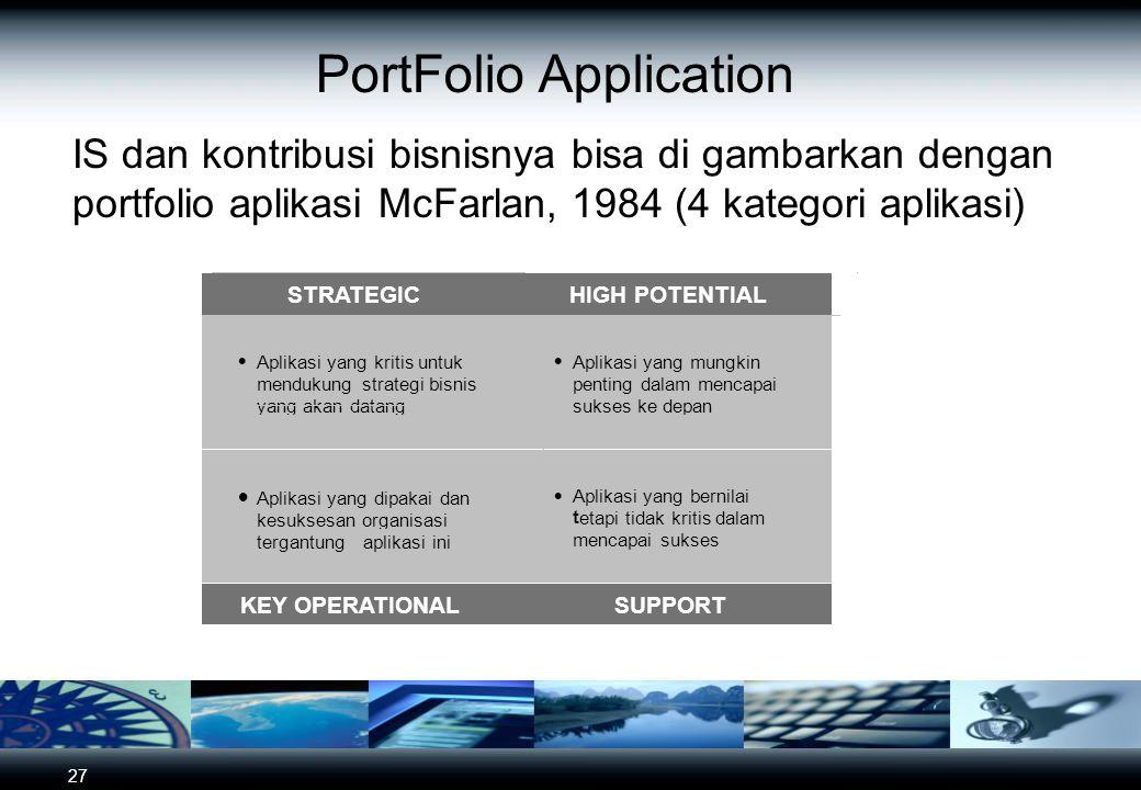 27 PortFolio Application IS dan kontribusi bisnisnya bisa di gambarkan dengan portfolio aplikasi McFarlan, 1984 (4 kategori aplikasi) STRATEGICHIGH PO