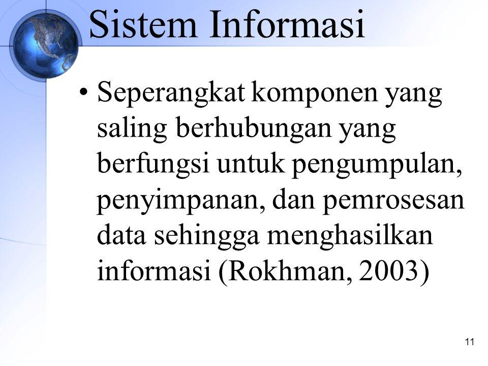 11 Sistem Informasi Seperangkat komponen yang saling berhubungan yang berfungsi untuk pengumpulan, penyimpanan, dan pemrosesan data sehingga menghasilkan informasi (Rokhman, 2003)