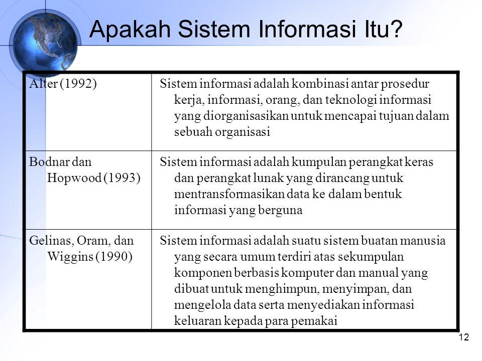 12 Apakah Sistem Informasi Itu.