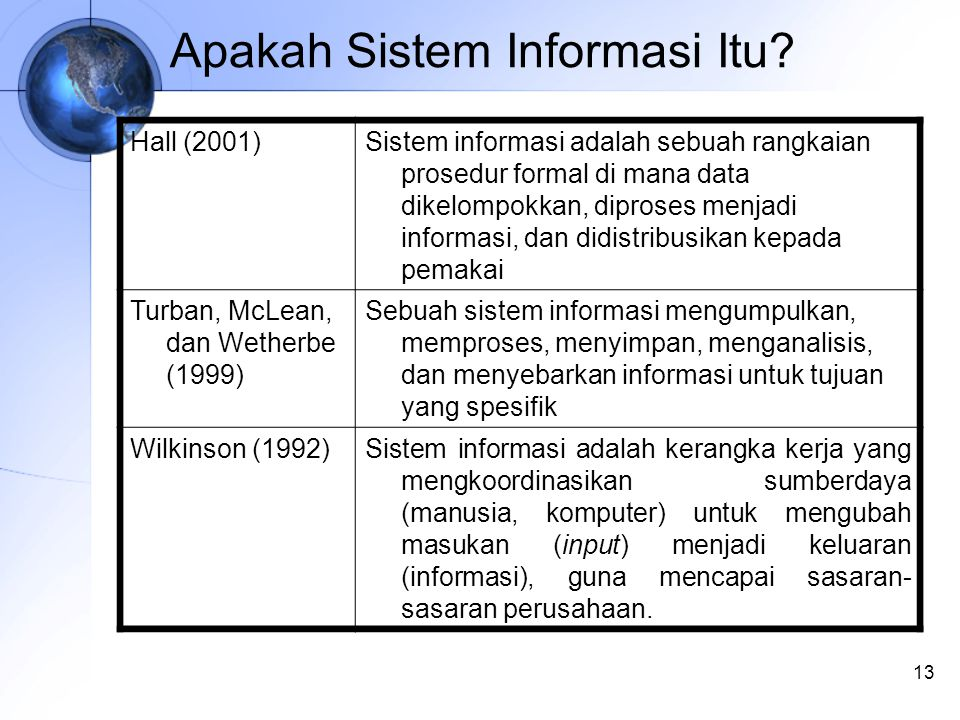 13 Apakah Sistem Informasi Itu.