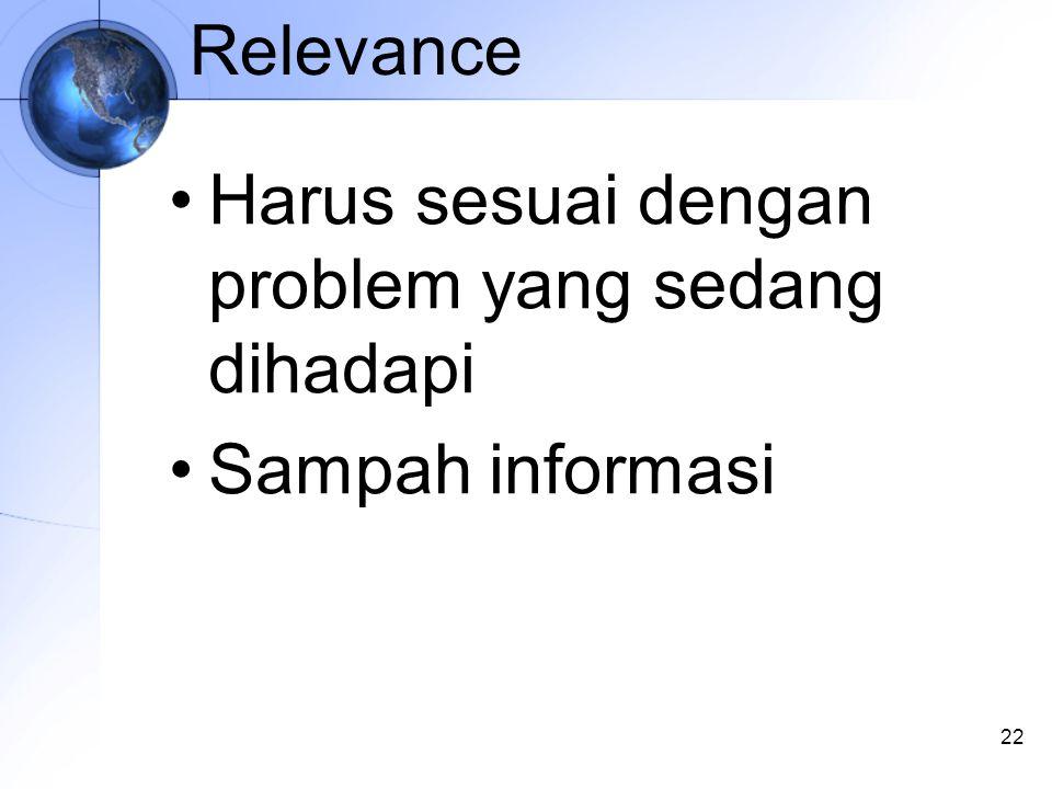 22 Relevance Harus sesuai dengan problem yang sedang dihadapi Sampah informasi