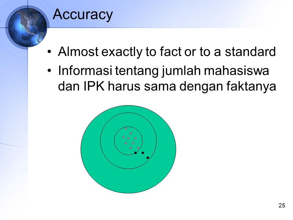 25 Accuracy Almost exactly to fact or to a standard Informasi tentang jumlah mahasiswa dan IPK harus sama dengan faktanya