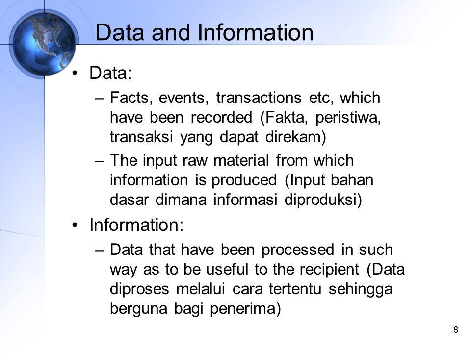 19 Diperoleh Dirangkai Disimpan Digunakan secara maksimal Diganti Dihancurkan How Data & Information are Managed