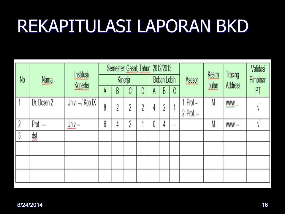 REKAPITULASI LAPORAN BKD 8/24/201416