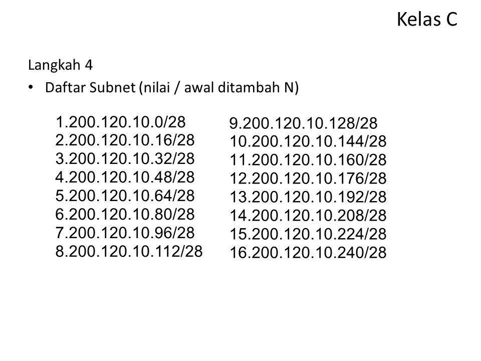 Kelas C Network ID: 200.120.10.0/24 (Kelas C) Subnet Mask: 255.255.255.0 (Mask Default kelas C) Jumlah bit mask: 4 bit (N = 4) Langkah 1 (lihat tabel Subnetting) Subnet Mask baru: 255.255.255.240 Langkah 2 (2 N ) Jumlah subnet: 2 4 = 16 subnet Langkah 3 (256 – Bobot Mask) Kelipatan subnet: 256 – 240 = 16 Jadi ada 16 subnet dengan kelipatan 16
