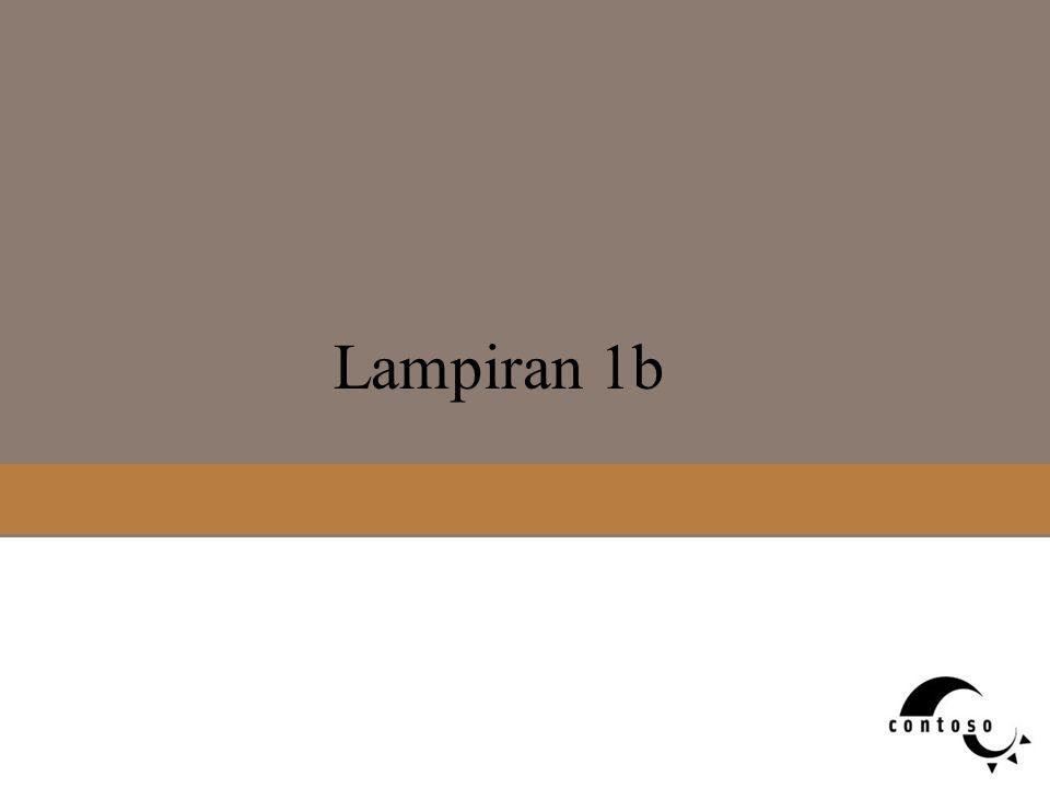 Lampiran 1b