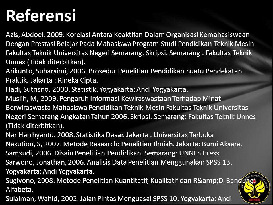 Referensi Azis, Abdoel, 2009.
