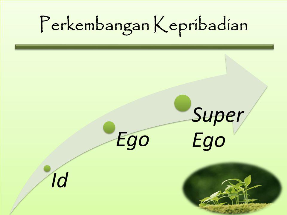 Perkembangan Kepribadian Id Ego Super Ego