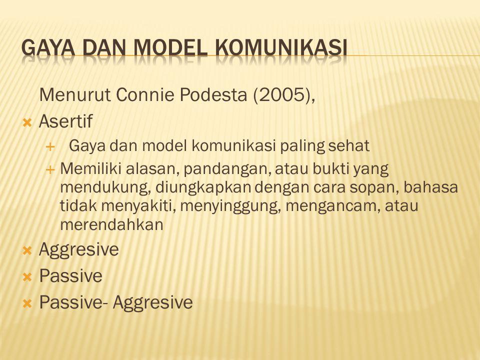 Menurut Connie Podesta (2005),  Asertif  Gaya dan model komunikasi paling sehat  Memiliki alasan, pandangan, atau bukti yang mendukung, diungkapkan dengan cara sopan, bahasa tidak menyakiti, menyinggung, mengancam, atau merendahkan  Aggresive  Passive  Passive- Aggresive