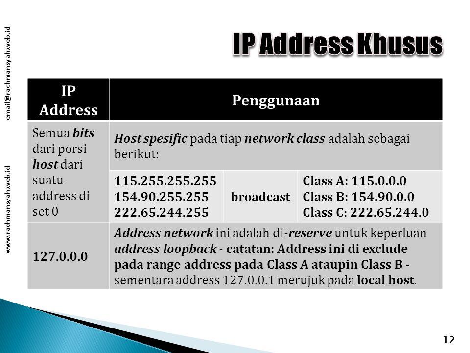 www.rachmansyah.web.id email@rachmansyah.web.id 12 IP Address Penggunaan Semua bits dari porsi host dari suatu address di set 0 Host spesific pada tiap network class adalah sebagai berikut: 115.255.255.255 154.90.255.255 222.65.244.255 broadcast Class A: 115.0.0.0 Class B: 154.90.0.0 Class C: 222.65.244.0 127.0.0.0 Address network ini adalah di-reserve untuk keperluan address loopback - catatan: Address ini di exclude pada range address pada Class A ataupin Class B - sementara address 127.0.0.1 merujuk pada local host.