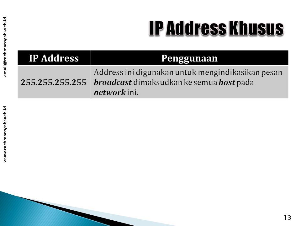 www.rachmansyah.web.id email@rachmansyah.web.id 13 IP AddressPenggunaan 255.255.255.255 Address ini digunakan untuk mengindikasikan pesan broadcast dimaksudkan ke semua host pada network ini.