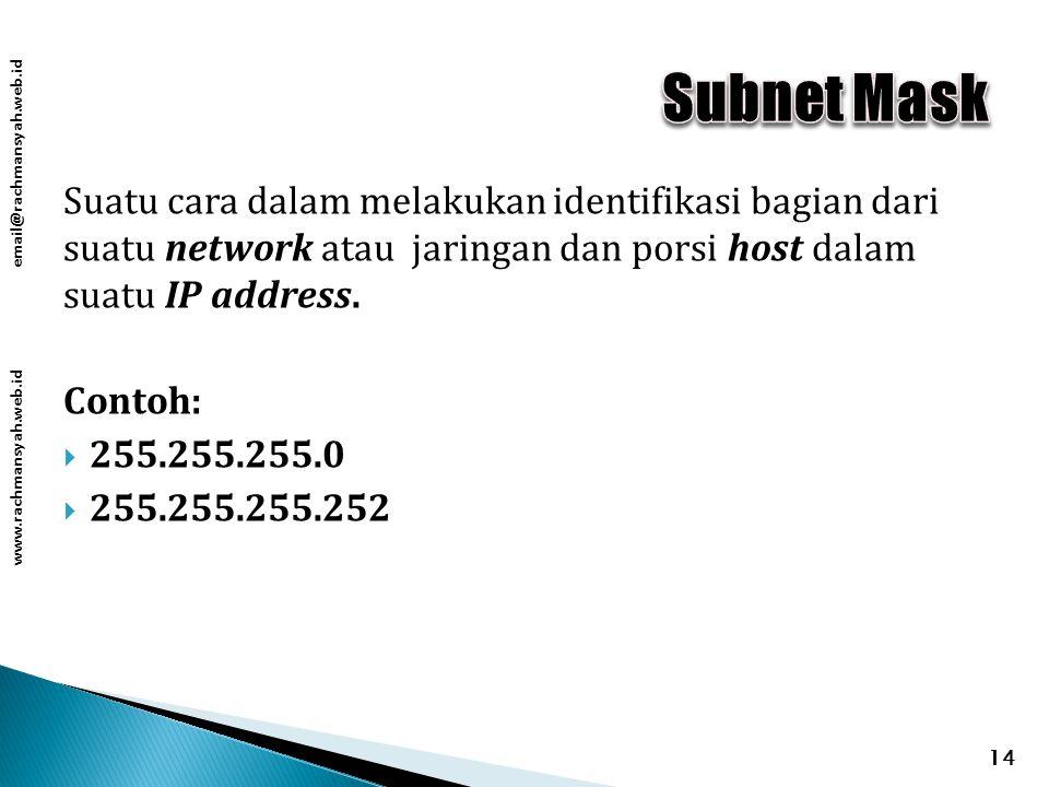 www.rachmansyah.web.id email@rachmansyah.web.id Suatu cara dalam melakukan identifikasi bagian dari suatu network atau jaringan dan porsi host dalam suatu IP address.